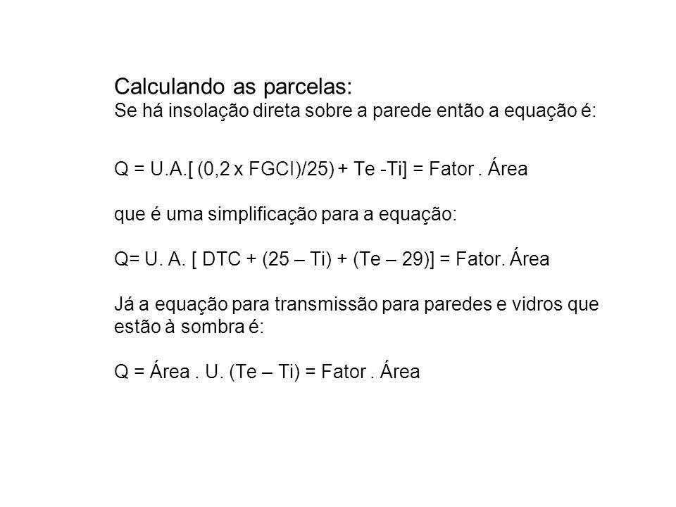 Calculando as parcelas: Se há insolação direta sobre a parede então a equação é: Q = U.A.[ (0,2 x FGCI)/25) + Te -Ti] = Fator .